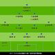 コパ・アメリカ初戦、チリ戦の予想布陣図【画像:Football ZONE web】