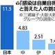 「感染は本人が悪い」と考える日本人 アンケートでの回答が米英の10倍