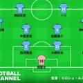 横浜FCの基本フォーメーション