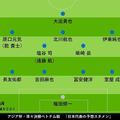 準々決勝ベトナム戦 「日本代表の予想スタメン」【画像:Footba