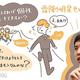 イラスト:根本清佳、前田真由美(innovation team dot)、写真:池田良